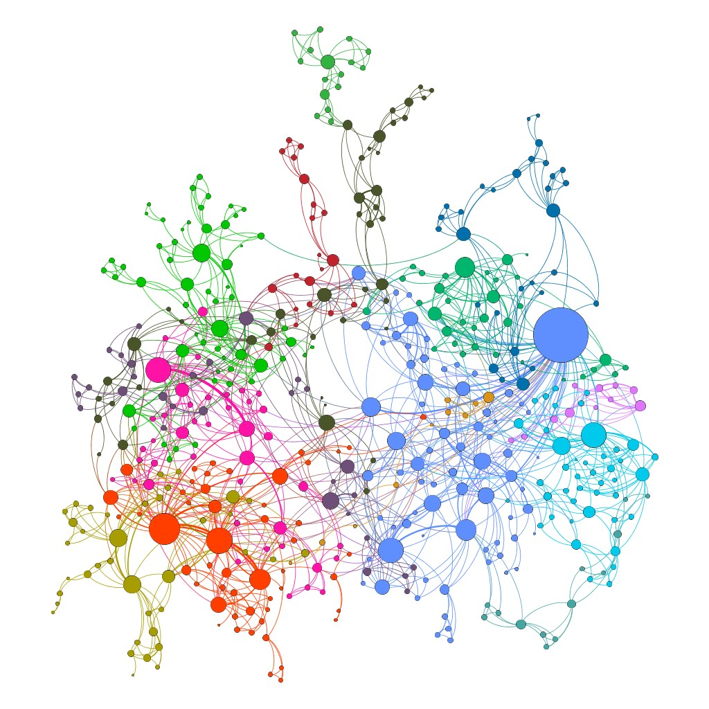 Figure 1 Heavy Favour Physics Co-Nomination Map (software used: Gephi 0.9.2)